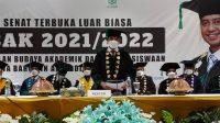 Di hadapan Mahasiswa Baru Angkatan 2021, Ini Pesan Penting Rektor UIN Alauddin